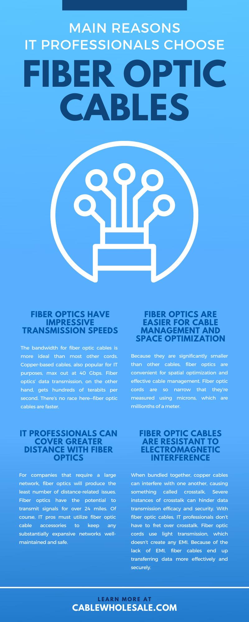 Main Reasons IT Professionals Choose Fiber Optic Cables