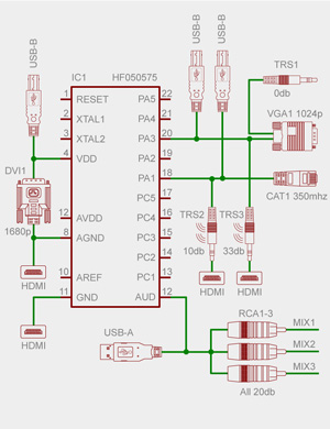 w 0710 schematic 300x390 make the right connection technical article hdmi to vga wiring diagram at creativeand.co