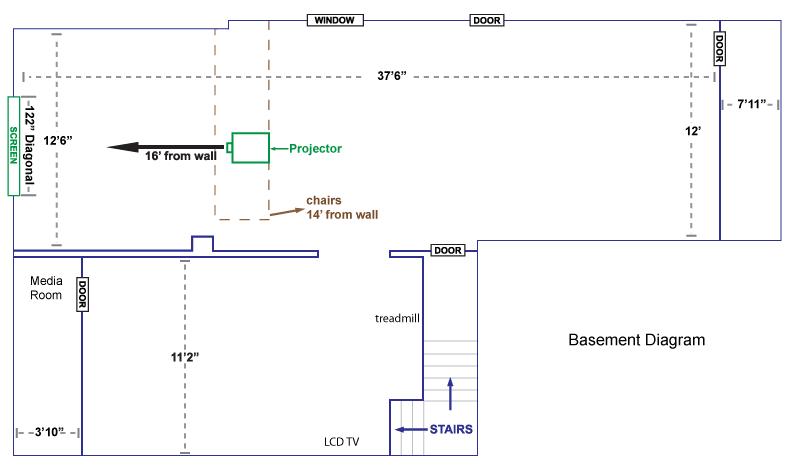 diy basement home theater wiring. Black Bedroom Furniture Sets. Home Design Ideas