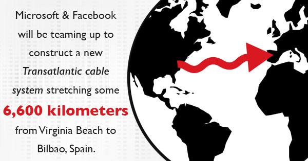 Microsoft and Facebook Transatlantic cable system